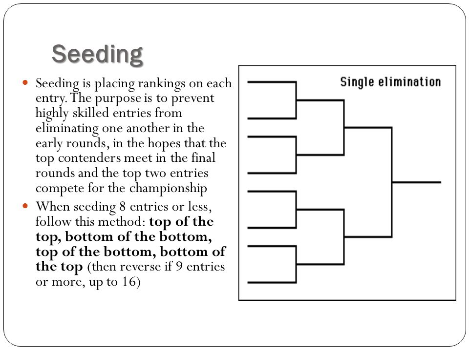 Byes The highest seed(s) in the tournament should receive the bye(s).