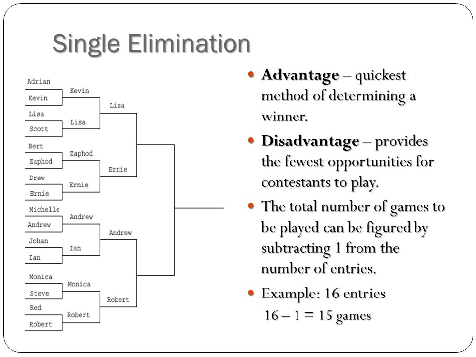 Single Elimination To determine the number of rounds, the total should be the same number as the power to which 2 must be raised to equal the number of entries.