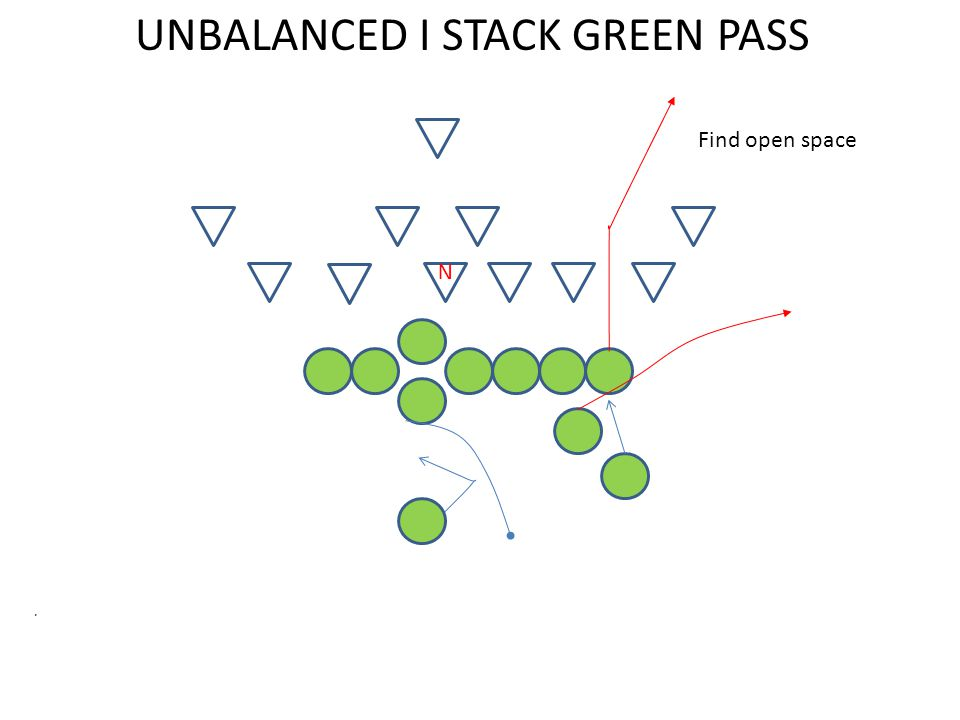 UNBALANCED I STACK GREEN PASS. N Find open space
