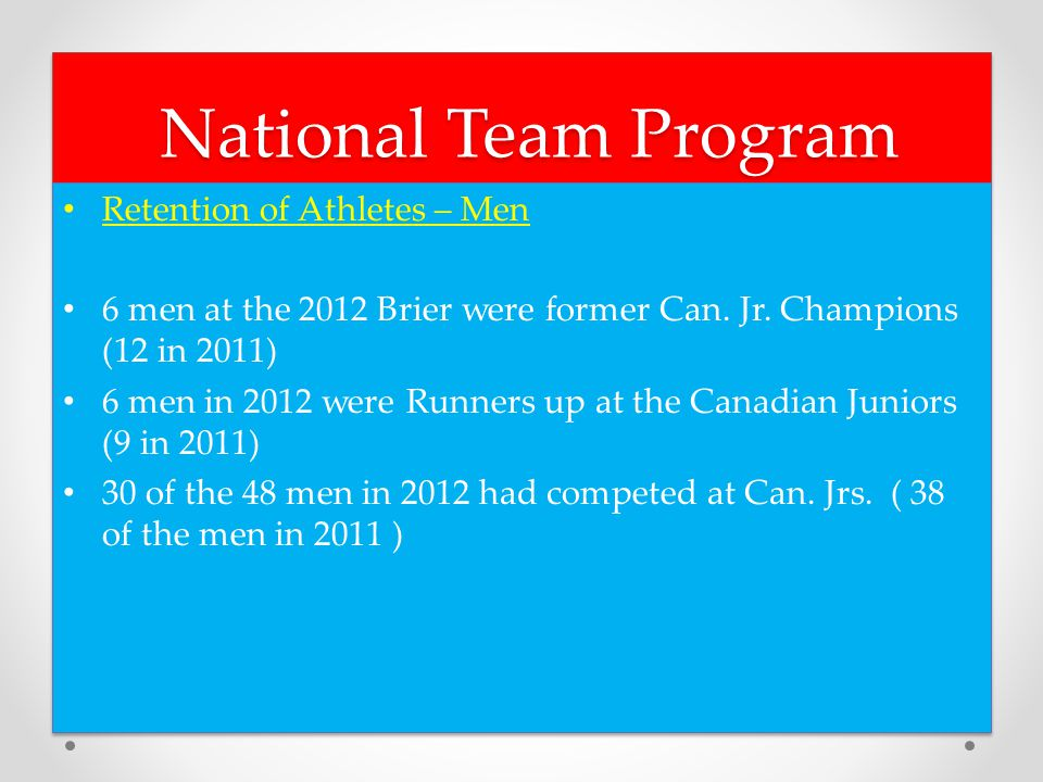 National Team Program National Team Program Retention of Athletes – Men 6 men at the 2012 Brier were former Can.