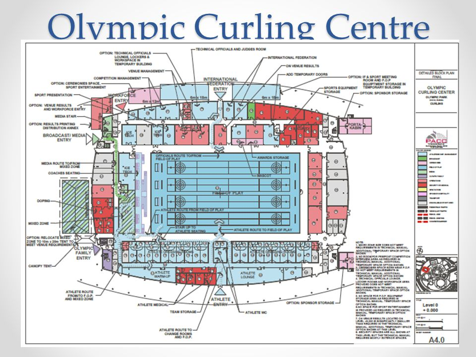 Olympic Curling Centre INSERT CURLING DIAGRAM FROM PDF FILE