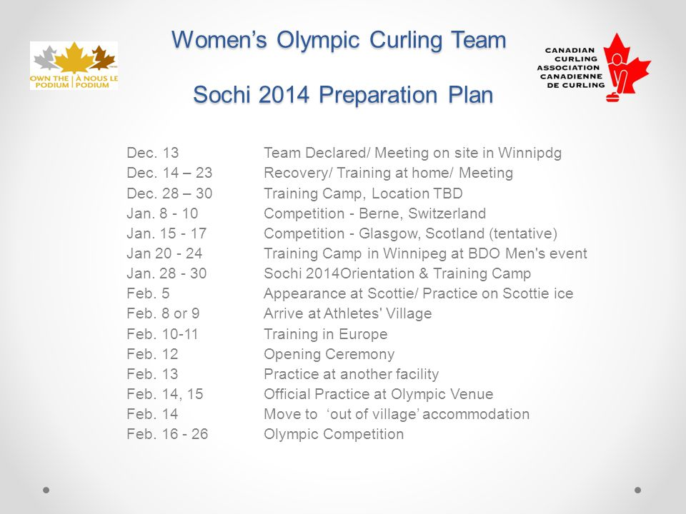 Womens Olympic Curling Team Sochi 2014 Preparation Plan Dec.