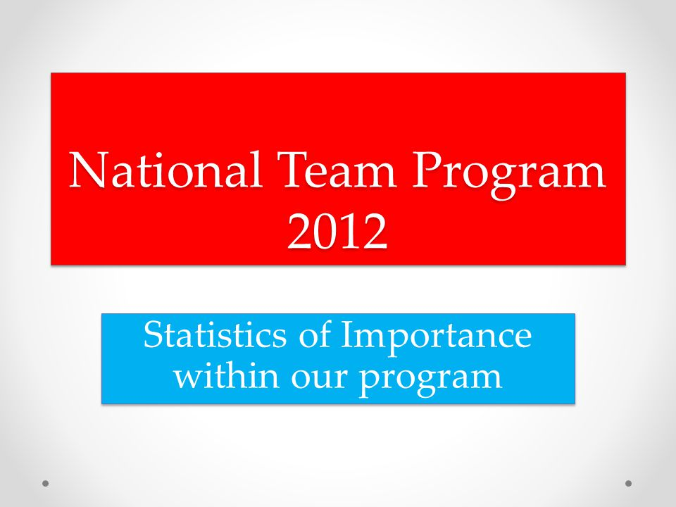 National Team Program 2012 Statistics of Importance within our program