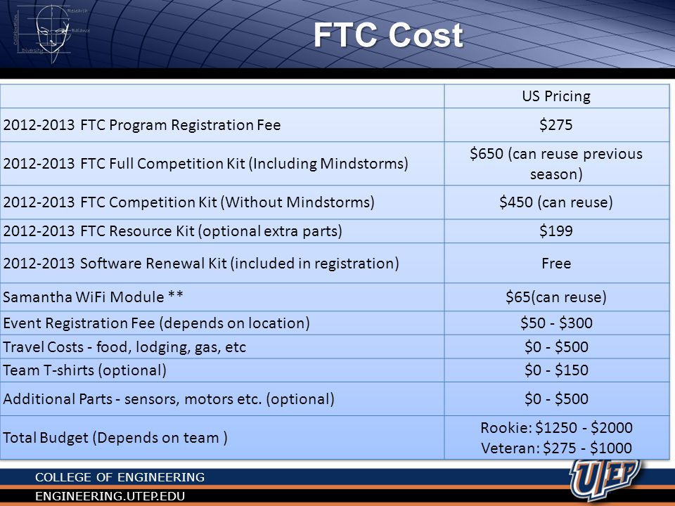COLLEGE OF ENGINEERING ENGINEERING.UTEP.EDU FTC Cost