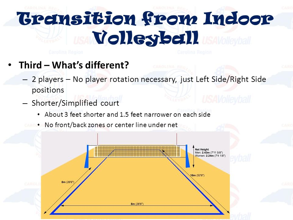 Third – Whats different? – 2 players – No player rotation necessary, just Left Side/Right Side positions – Shorter/Simplified court About 3 feet short