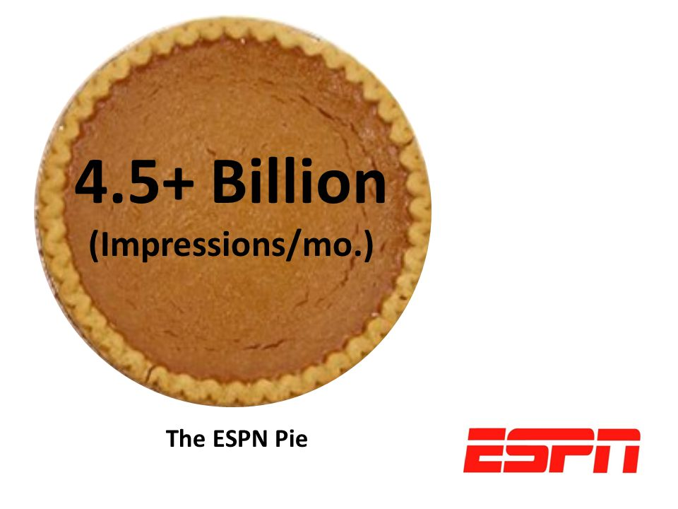 4.5+ Billion (Impressions/mo.) The ESPN Pie