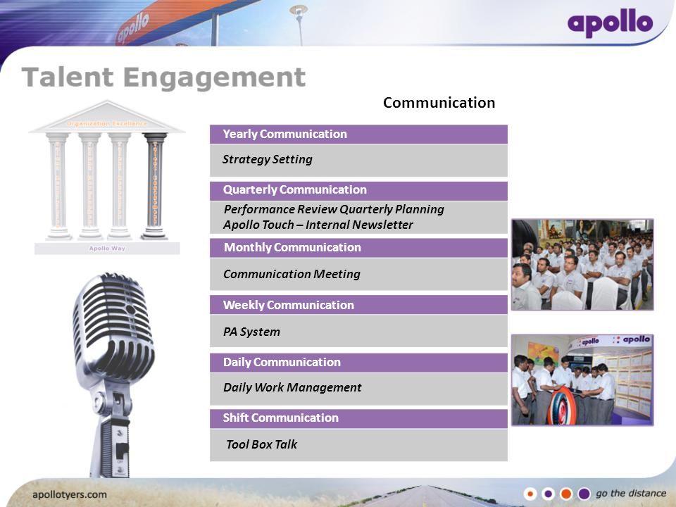 Shift Communication Tool Box Talk Daily Communication Daily Work Management Weekly Communication PA System Monthly Communication Communication Meeting
