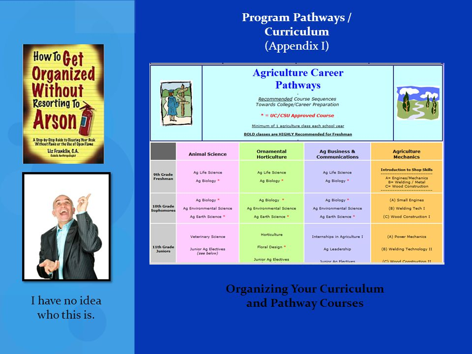 Program Pathways / Curriculum (Appendix I) Organizing Your Curriculum and Pathway Courses I have no idea who this is.