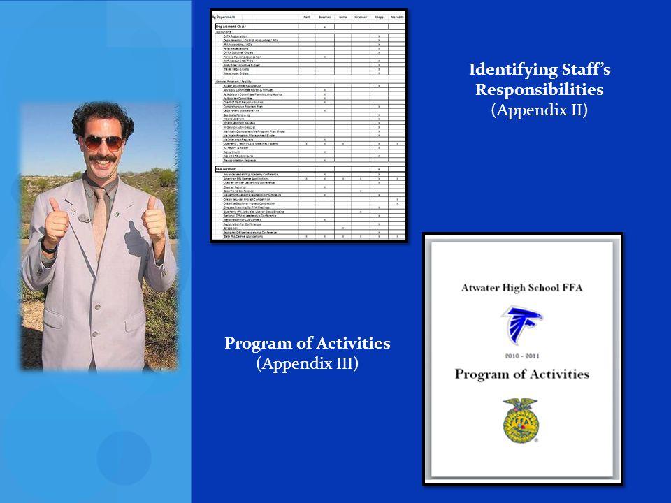 Identifying Staffs Responsibilities (Appendix II) Program of Activities (Appendix III)