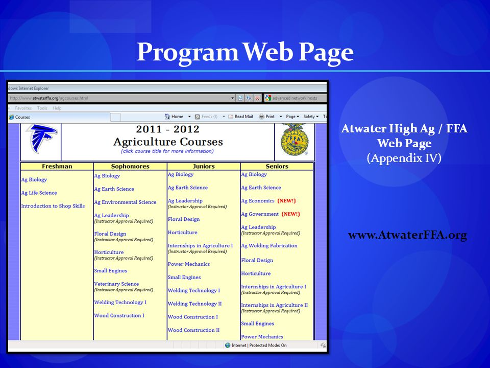 Program Web Page Atwater High Ag / FFA Web Page (Appendix IV) www.AtwaterFFA.org