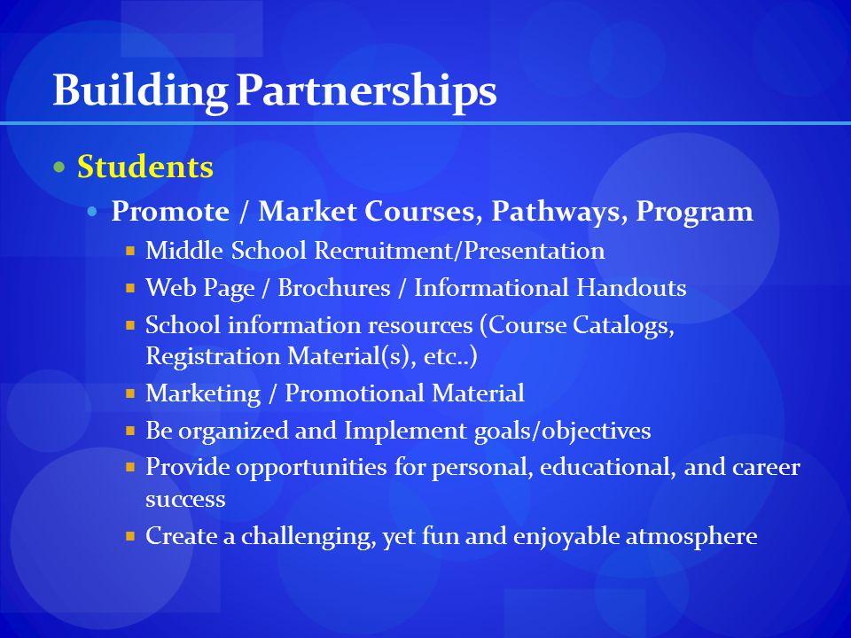 Building Partnerships Students Promote / Market Courses, Pathways, Program Middle School Recruitment/Presentation Web Page / Brochures / Informational