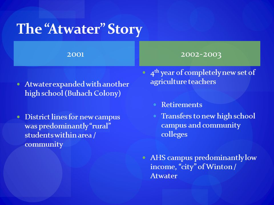 2001 Atwater expanded with another high school (Buhach Colony) District lines for new campus was predominantly rural students within area / community