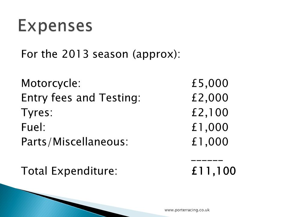 For the 2013 season (approx): Motorcycle:£5,000 Entry fees and Testing:£2,000 Tyres:£2,100 Fuel:£1,000 Parts/Miscellaneous:£1,000 ______ Total Expenditure:£11,100 www.porterracing.co.uk