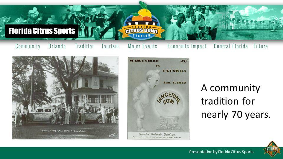 Presentation by Florida Citrus Sports Florida Citrus Sports Tourism Focused Basically a convention center for sports.