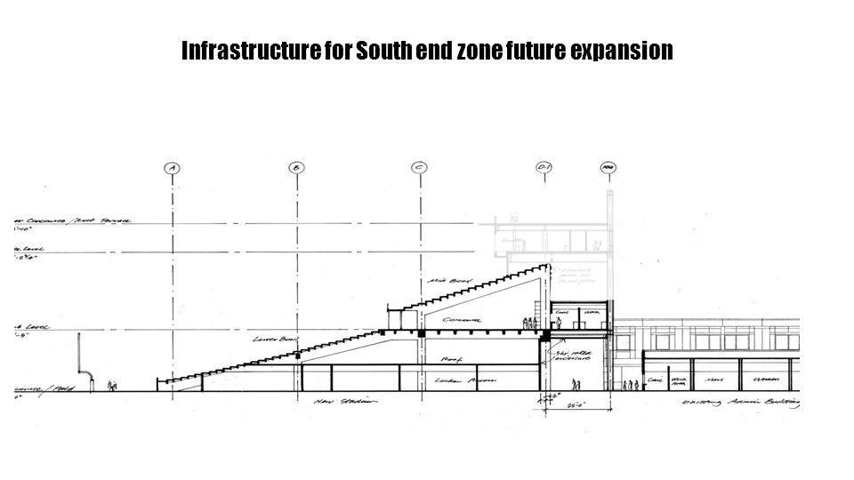 Infrastructure for South end zone future expansion
