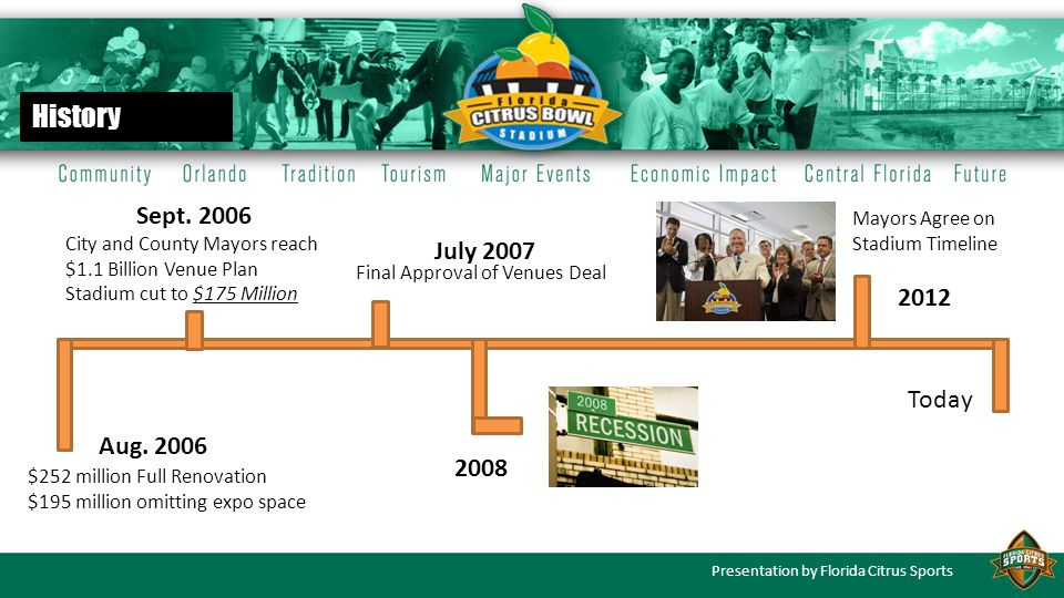 Presentation by Florida Citrus Sports * 2006 EDC Study