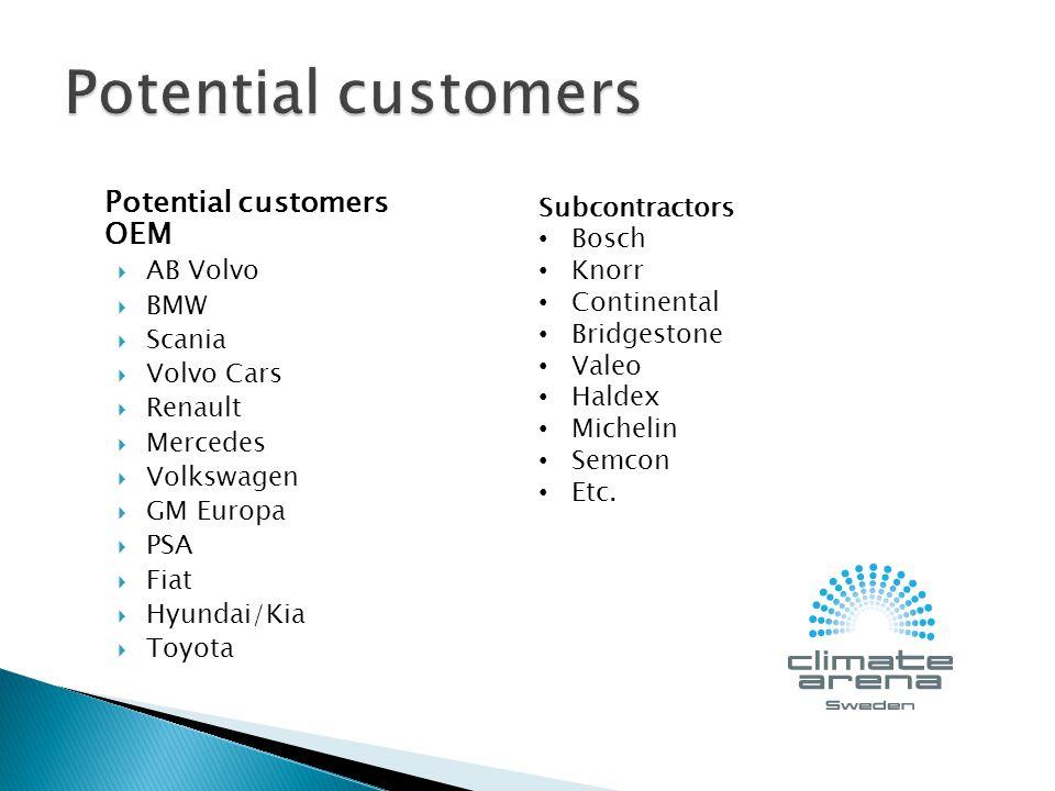 Potential customers OEM AB Volvo BMW Scania Volvo Cars Renault Mercedes Volkswagen GM Europa PSA Fiat Hyundai/Kia Toyota Subcontractors Bosch Knorr Co