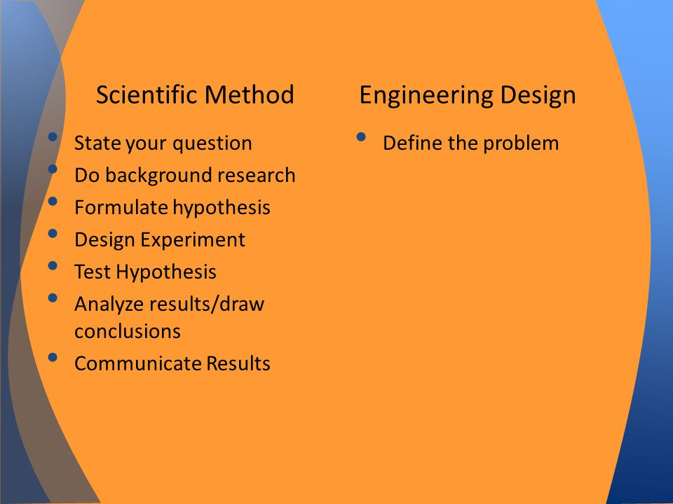 State your question Do background research Formulate hypothesis Design Experiment Test Hypothesis Analyze results/draw conclusions Communicate Results Scientific Method Engineering Design Define the problem