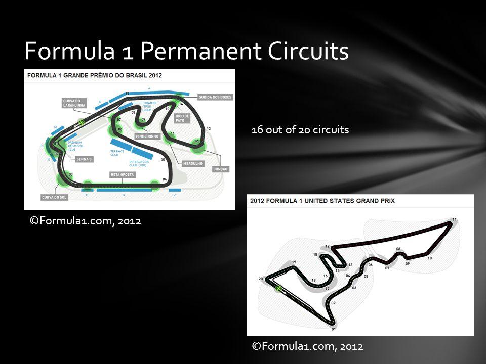 Formula 1 Permanent Circuits 16 out of 20 circuits ©Formula1.com, 2012