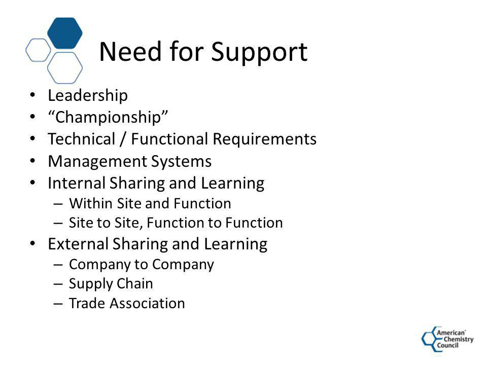 GPCA Support Structure Current Existing Teams – Responsible Care Committee – Sub-Committees (Metrics) – Task Forces (Codes) – Working Groups (Workshop Planning) Future Potential Networks – Responsible Care Coordinators – Workshop Attendees – Management Systems (Implementers, Experts) – Technical / Functional Areas (Codes, Regulatory)