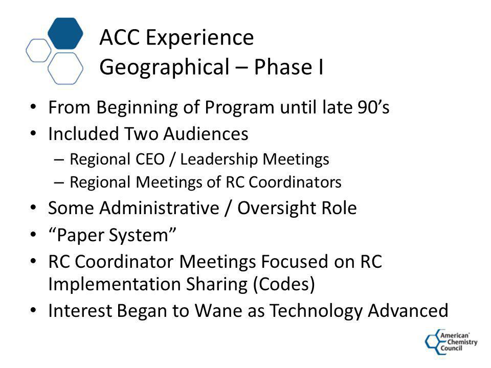 ACC Experience Conference Calls Monthly Calls run by ACC Staff Agenda Items Submitted by RC Coordinators and ACC Staff Focus More on News and Information, Questions and Answers, and Emerging Issues Three Separate Networks Originally – RC Coordinators – Management Systems Certification – Partner Companies Still Going Strong Fourth Network Added Recently for Small and Medium Size Enterprises (SME)