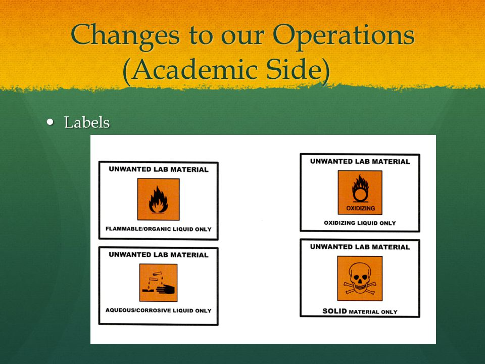 Changes to our Operations (Academic Side) Labels Labels