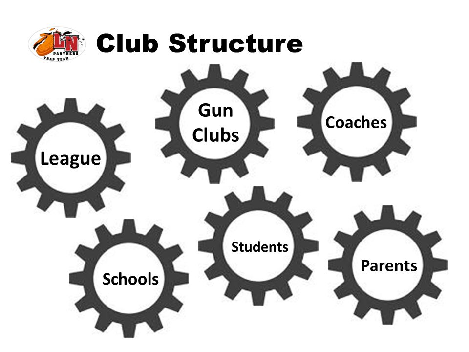 Club Structure League Coaches Schools Parents Gun Clubs Students