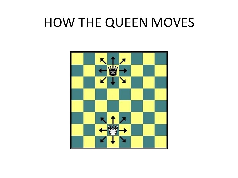 HOW THE QUEEN MOVES