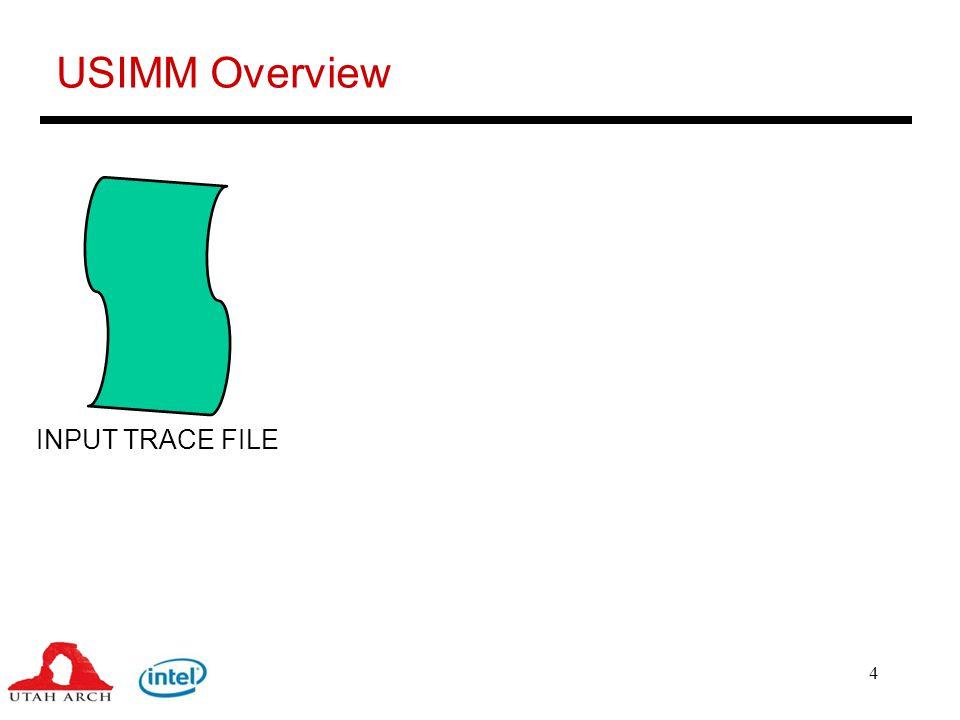 5 USIMM Overview 25 R 0x81a5aae8 0x2eb6c137 3 W 0x81a4ab00 0 R 0x81a5ab28 0x2eb6c137 INPUT TRACE FILE Instruction PCCache line address