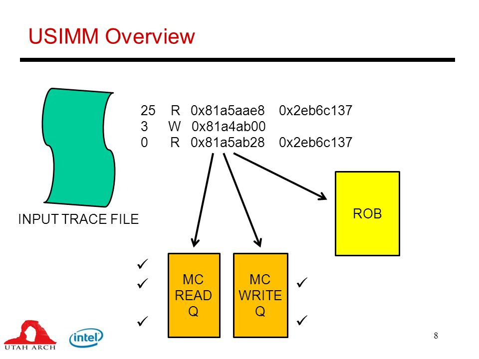 8 USIMM Overview 25 R 0x81a5aae8 0x2eb6c137 3 W 0x81a4ab00 0 R 0x81a5ab28 0x2eb6c137 INPUT TRACE FILE ROB MC READ Q MC WRITE Q