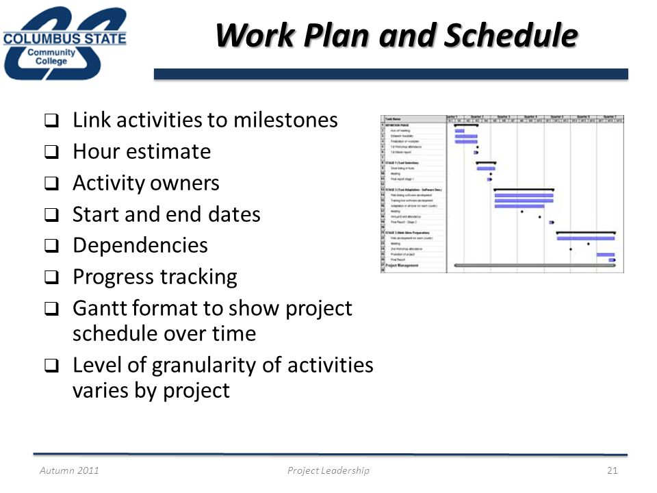 Work Plan and Schedule Link activities to milestones Hour estimate Activity owners Start and end dates Dependencies Progress tracking Gantt format to show project schedule over time Level of granularity of activities varies by project Autumn 2011Project Leadership21