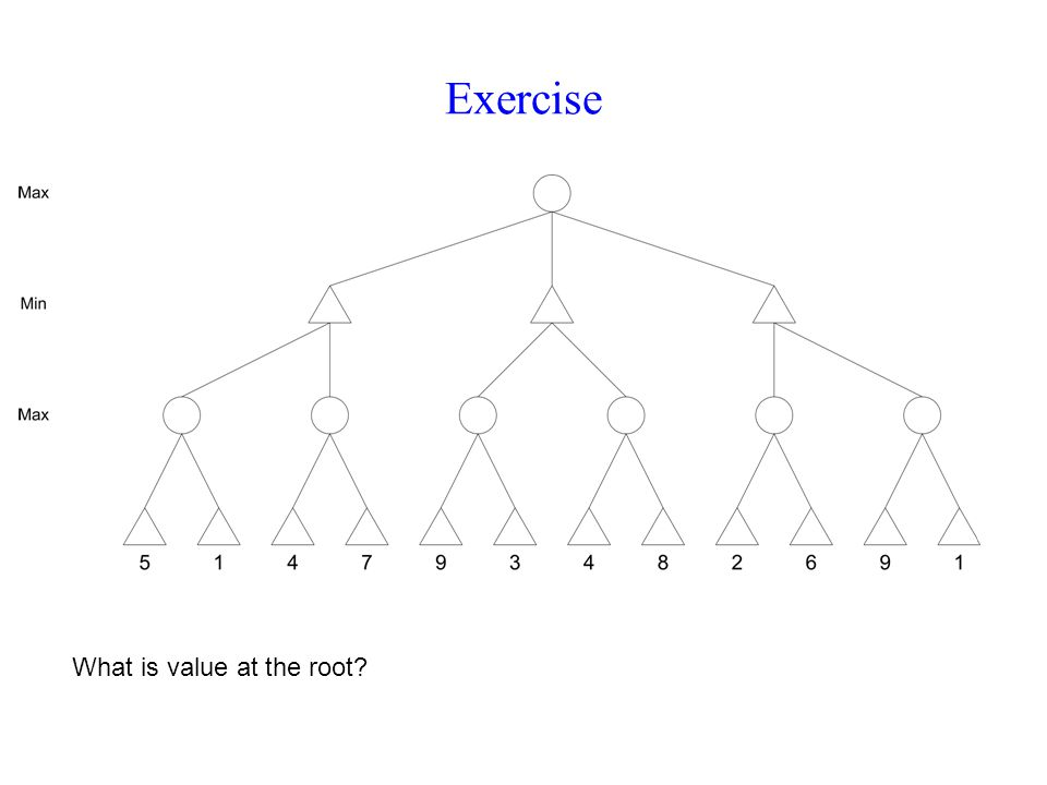 Exercise What is value at the root?