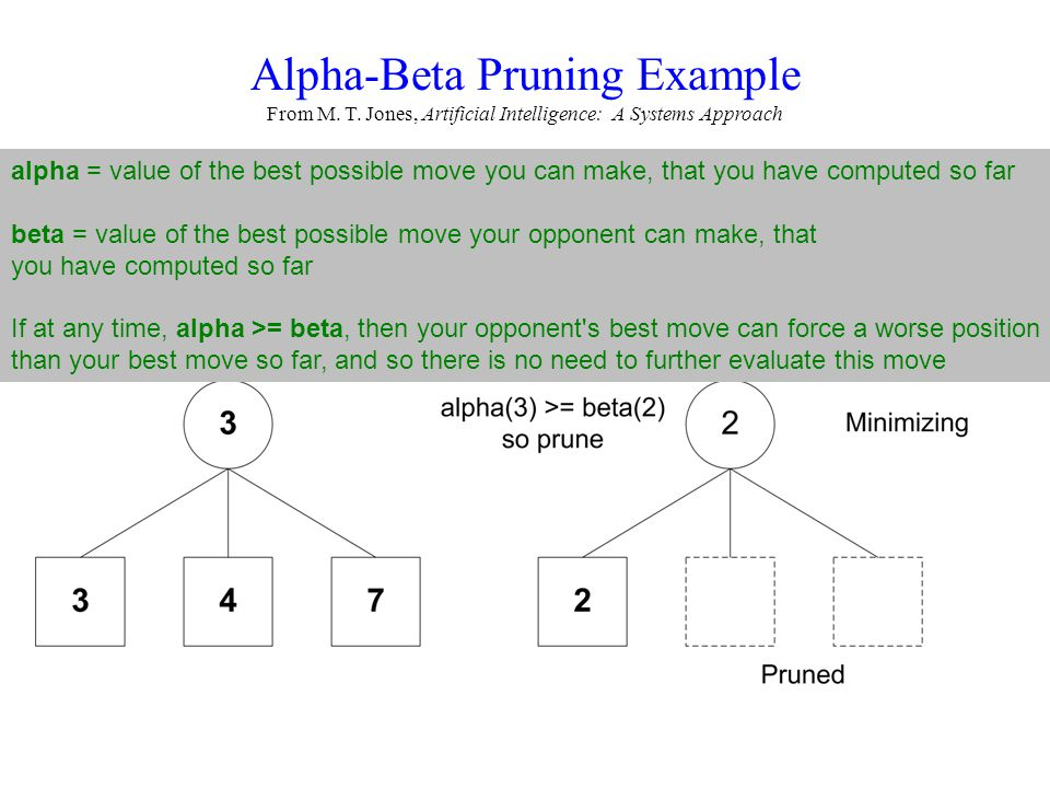 alpha = value of the best possible move you can make, that you have computed so far beta = value of the best possible move your opponent can make, that you have computed so far If at any time, alpha >= beta, then your opponent s best move can force a worse position than your best move so far, and so there is no need to further evaluate this move