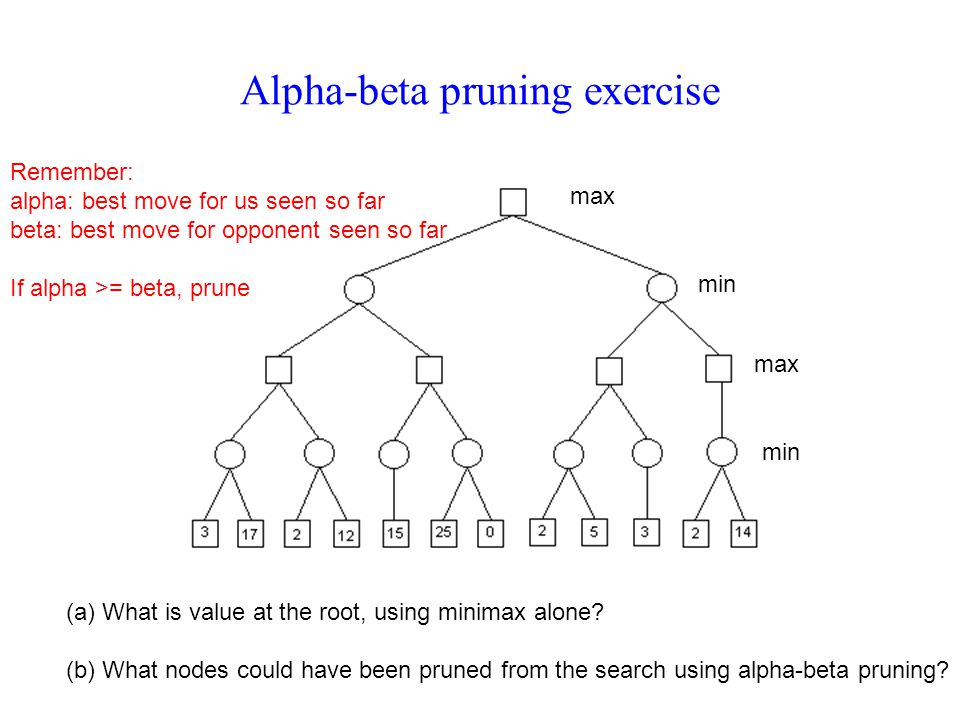 Alpha-beta pruning exercise (a) What is value at the root, using minimax alone.