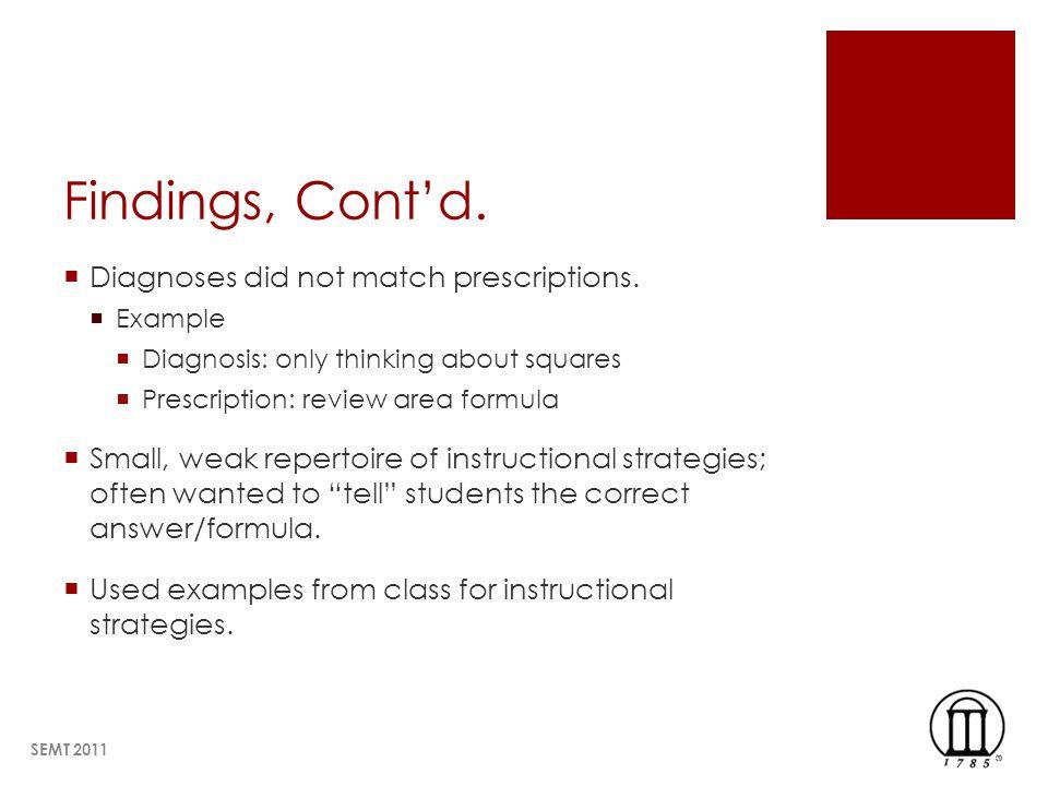 Findings, Contd. Diagnoses did not match prescriptions.