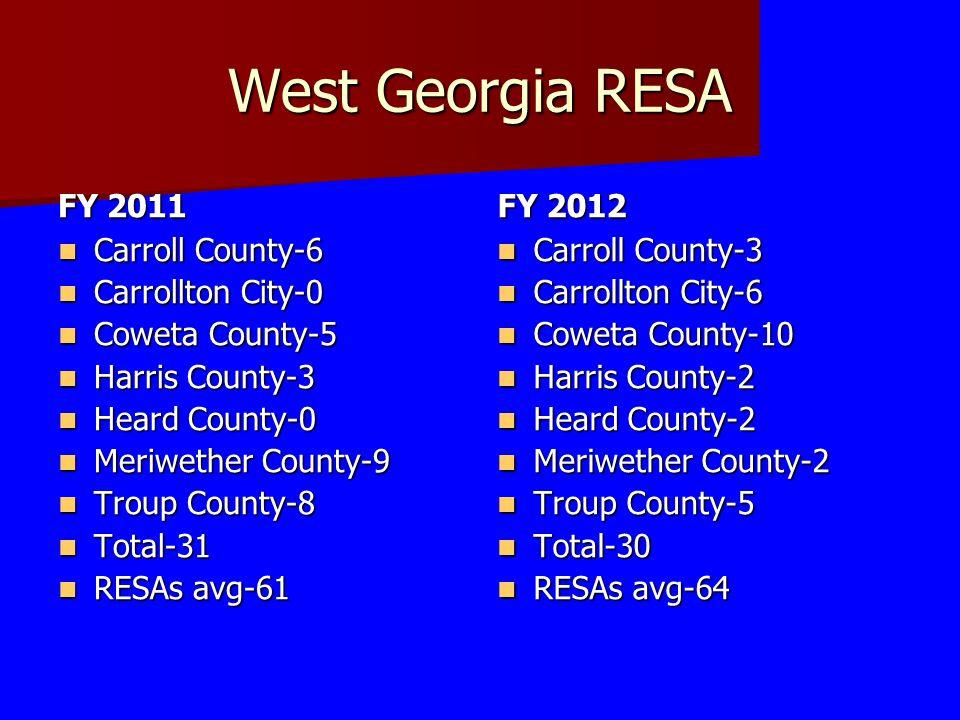 West Georgia RESA FY 2011 Carroll County-6 Carroll County-6 Carrollton City-0 Carrollton City-0 Coweta County-5 Coweta County-5 Harris County-3 Harris