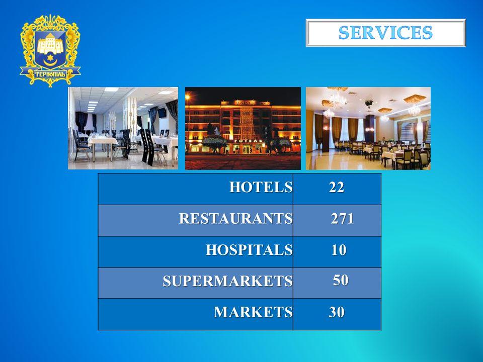 HOTELS22RESTAURANTS 271 271 HOSPITALS 10 10 SUPERMARKETS 50 50 MARKETS 30