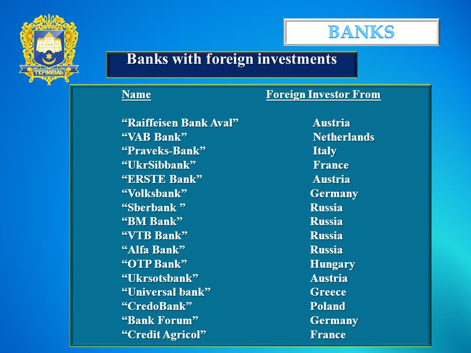 Banks with foreign investments Banks with foreign investments Name Foreign Investor From Raiffeisen Bank Aval Austria VAB Bank Netherlands Praveks-Ban
