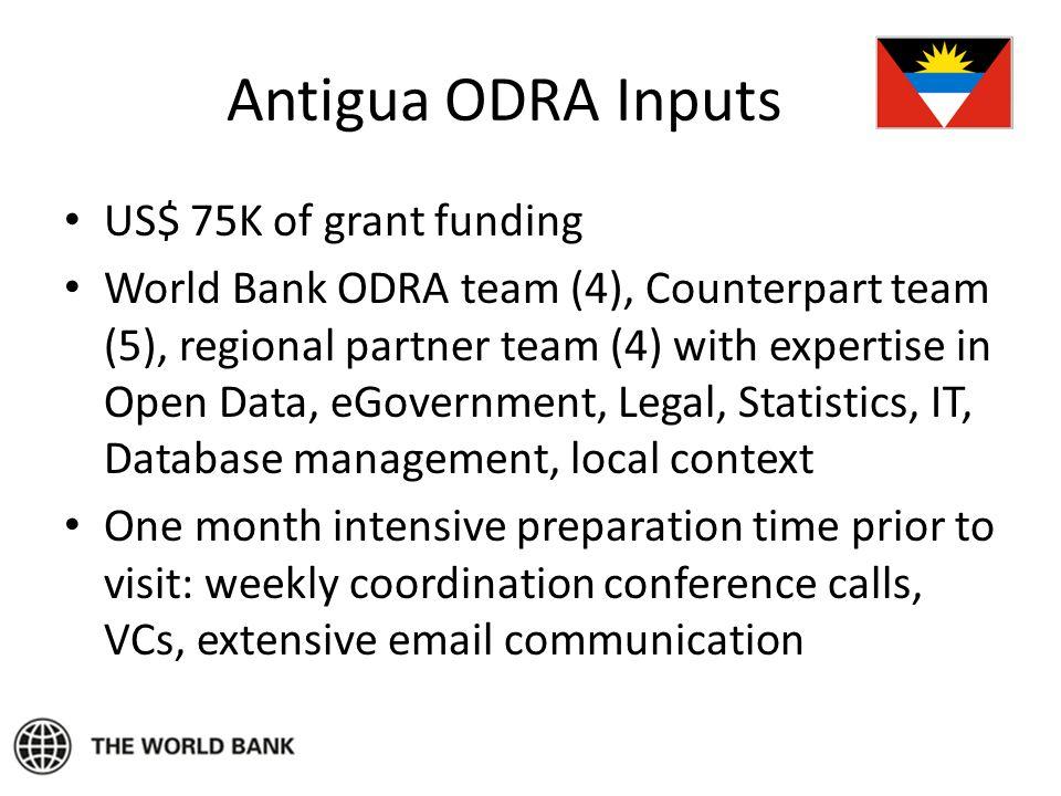 Antigua ODRA Inputs US$ 75K of grant funding World Bank ODRA team (4), Counterpart team (5), regional partner team (4) with expertise in Open Data, eG