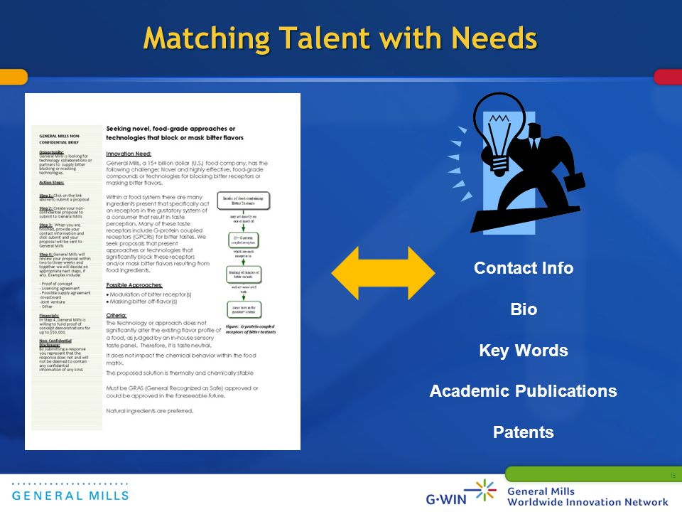 Matching Talent with Needs 15 Contact Info Bio Key Words Academic Publications Patents