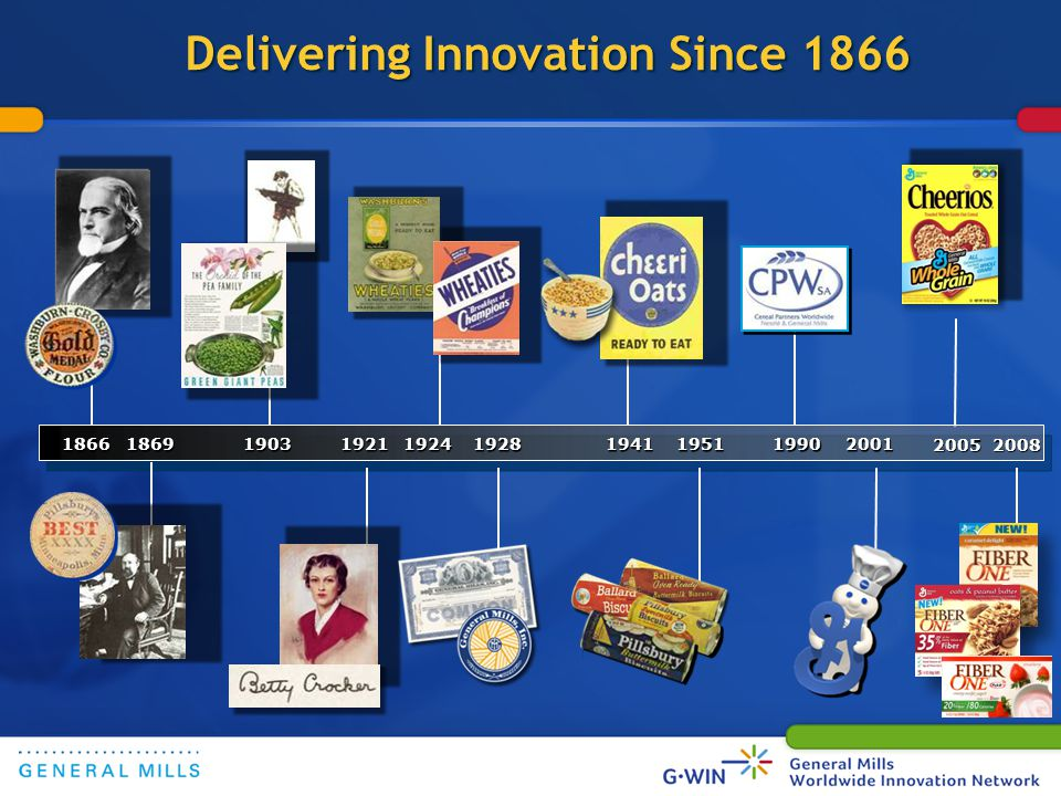 Delivering Innovation Since