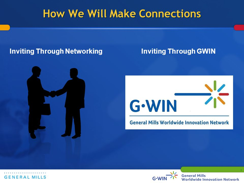 Flexible Partnering Model Guiding Principles Nimble Transparent Mutually beneficial Build on-going relationship Partner Needs GMI Needs