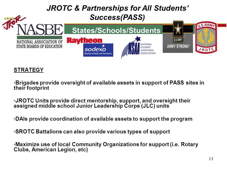 Motivating young people to be better citizens 13 JROTC & Partnerships for All Students Success(PASS) STRATEGY Brigades provide oversight of available