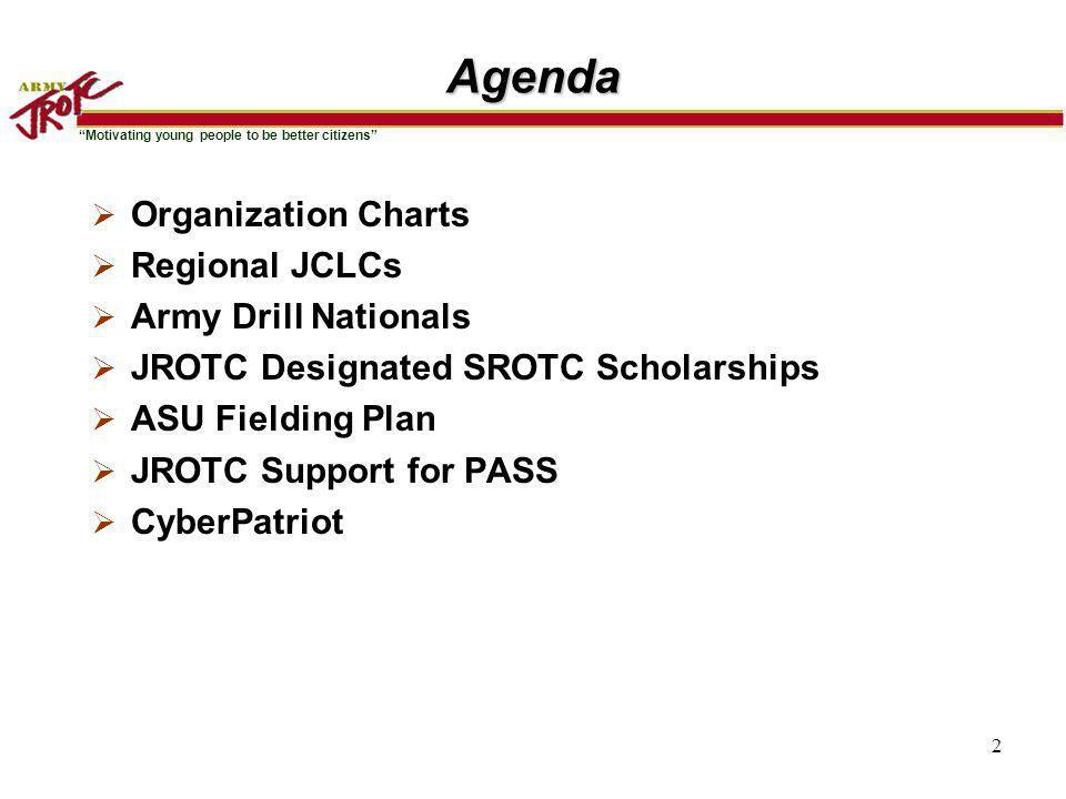 2 Agenda Organization Charts Regional JCLCs Army Drill Nationals JROTC Designated SROTC Scholarships ASU Fielding Plan JROTC Support for PASS CyberPat