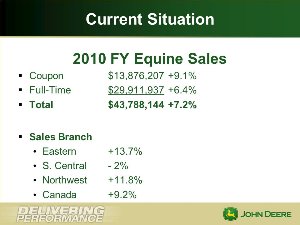 Current Situation 1 st Time John Deere Customers For FY2009 and FY2010, equine coupons redeemed and matched with CKC, showed that 52% of equine purchases made were by 1 st time John Deere customers.