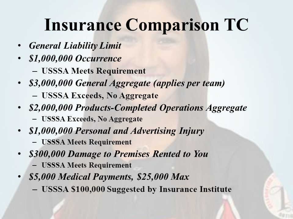 Insurance Comparison TC General Liability Limit $1,000,000 Occurrence – USSSA Meets Requirement $3,000,000 General Aggregate (applies per team) – USSSA Exceeds, No Aggregate $2,000,000 Products-Completed Operations Aggregate – USSSA Exceeds, No Aggregate $1,000,000 Personal and Advertising Injury – USSSA Meets Requirement $300,000 Damage to Premises Rented to You – USSSA Meets Requirement $5,000 Medical Payments, $25,000 Max – USSSA $100,000 Suggested by Insurance Institute