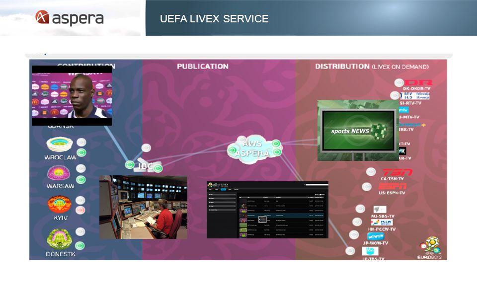 UEFA LIVEX SERVICE