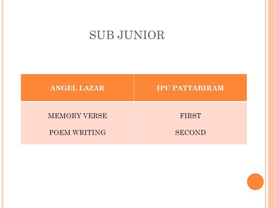 SUB JUNIOR ANGEL LAZARIPC PATTABIRAM MEMORY VERSE POEM WRITING FIRST SECOND