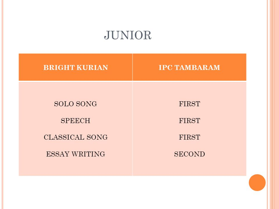 JUNIOR BRIGHT KURIANIPC TAMBARAM SOLO SONG SPEECH CLASSICAL SONG ESSAY WRITING FIRST SECOND