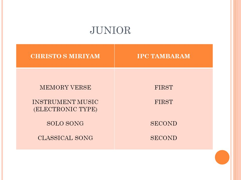 JUNIOR CHRISTO S MIRIYAMIPC TAMBARAM MEMORY VERSE INSTRUMENT MUSIC (ELECTRONIC TYPE) SOLO SONG CLASSICAL SONG FIRST SECOND